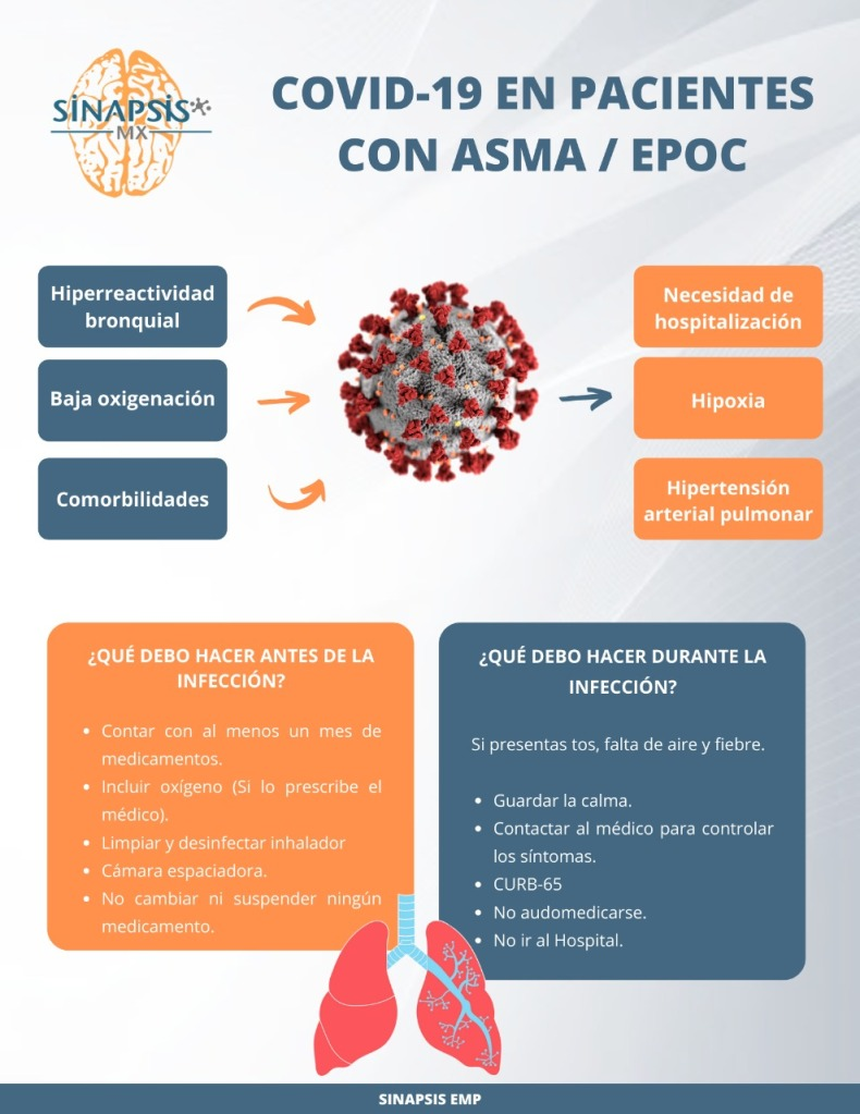Sinapsis COVID-19 PACIENTES CON ASMA/EPOC